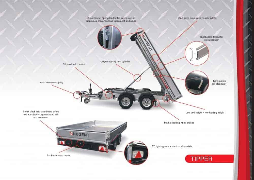 Nugent Tipper Trailer